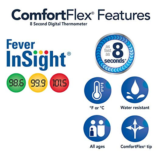 Vicks Comfortflex Thermometer With Fever Insight Riteway